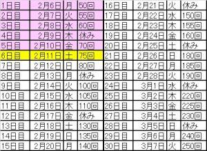 30日スクワットチャレンジ6日目