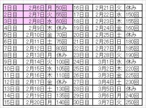 30日スクワットチャレンジ3日目
