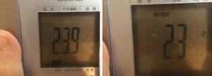 38歳子持ち主婦の体脂肪・体内年齢