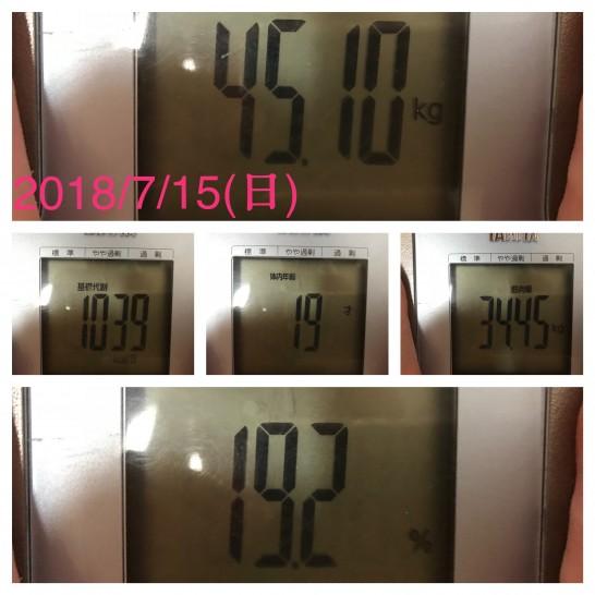 アラフォー主婦の体重と体脂肪
